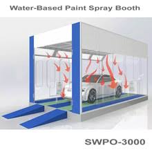 paint booths spray booths spray systems state shipping buy water spray booth and get free shipping on aliexpress