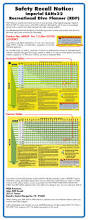 Padi Dive Table by Dive Equipment Recall Info At Scuba Com