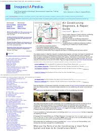 air conditioner guide to troubleshooting and repair air