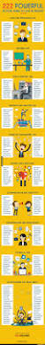 sarmsoft resume builder action verbs resume free resume example and writing download resume action verbs