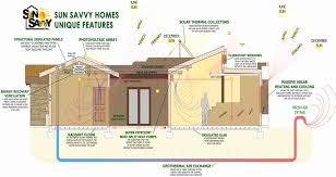 clerestory house plans net zero house plans luxury net zero house plan designs house