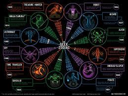 Halloween Zodiac U2013 October Halloween Calendar