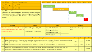 Project Daily Status Report Template Excel Project Status Report Template Ppt Free Free Project
