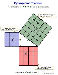 25 best math worksheets images on pinterest geometry worksheets