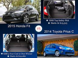 compact cars vs economy cars comparing the 2015 honda fit and 2014 toyota prius c at kelly