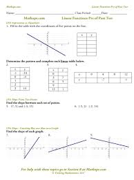 linear functions test mathops