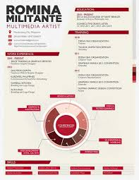 Creative Resumes Templates Free Best 25 Resume Template Australia Ideas On Pinterest Easy