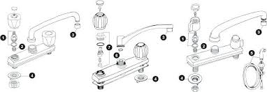 fixing leaky kitchen faucet fixing a leaky kitchen faucet leaky kitchen sink faucet stylish on