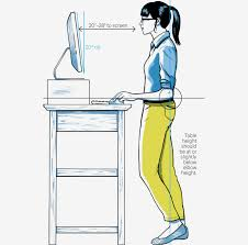 ideal standing desk height get a standing desk wired
