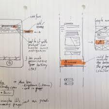 user experience u2013 digital blog