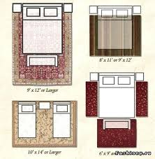 rugs for bedroom ideas area rug bedroom bedroom area rug gray area rug for bedroom iocb info