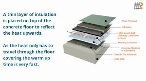 Underfloor Heating For Laminate Flooring 5 Advantages Of Electric Underfloor Heating Youtube