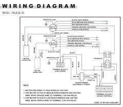 wiring diagram templates wiring wiring diagrams