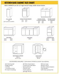 kitchen base cabinets size base cabinet size chart builders surplus