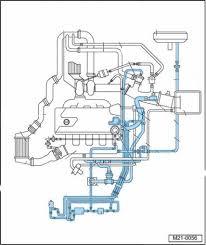jetta 1 8t wiring diagram boost surging someone help archive vw jetta forum