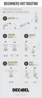 weight loss workout plan for men at home 10 best hiit workouts for weight loss from pinterest nursebuff