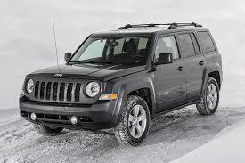 2015 jeep patriot 2015 jeep patriot car review autotrader