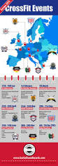 European Map Games by Crossfit Competitions 2015 Europe Map Infographic Visual Ly