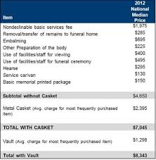 funeral cost what is a conventional funeral funeral consumers alliance of