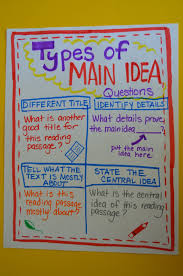 literacy u0026 math ideas different types of main idea questions