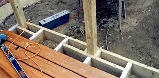 Installing Banister Railings Installing Wood Deck Rail Posts Diy Deck Plans
