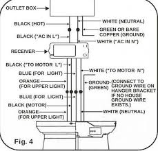 wiring u2013 how to wire fan with black white green to ceiling with
