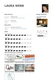 Nursing Aide Resume Sample by Dietary Aid Resume Samples Visualcv Resume Samples Database