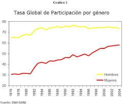 cual fue el aumento en colombia para los pensionados en el 2016 vista de nuevas tendencias de protección laboral y social y sus