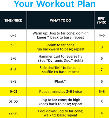 outdoor workout plan fat burning backyard bootcamp shape magazine