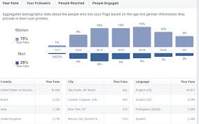 facebook fan page followers selling facebook fan page cute animals over 53 600 followers