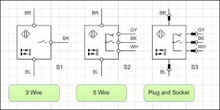 electrical cad symbols for visio
