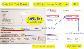 5 myths about the hcg diet thyroid and metabolism