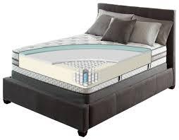 Serta Bed Frame Homemattresscenter Com Sealy Tempur Pedic Serta Mattress Serta