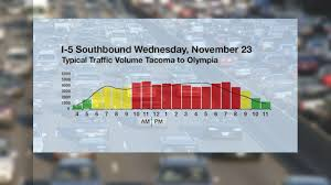 best travel times for the thanksgiving q13 fox news
