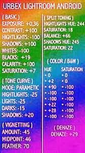 tutorial lightroom urbex android rumus urbex people tutorial di lightroom terbaru ciblek uc