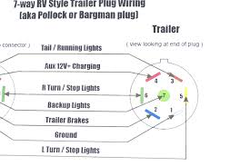 trailer wiring diagram flat new wiring diagram for 7 wire rv