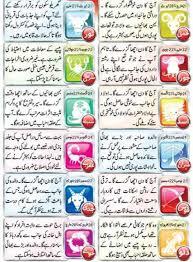 daily horoscope in urdu on monday 4th may 2015 awam pk
