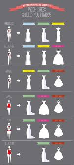 wedding dress type the best wedding dresses for your type