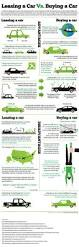 best 25 decision tree ideas on pinterest funny wedding buying a car infographic