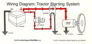 wiring diagram starter wire 350 chevy new motor wiring diagram