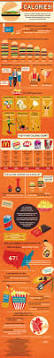 thanksgiving calorie calculator 16 really simple u0026 effective ways how many calories in average meal