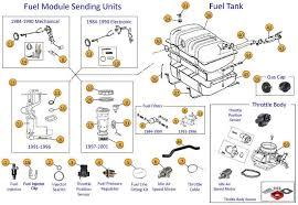 jeep cherokee xj jeep fuel system parts morris 4x4 center
