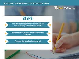 how to write a statement of objectives visa statement of purpose student s guide sop writing visa statement of purpose 2017