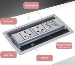 Office Desk Power Sockets Horizon Desktop Power Module Genesys Office Furniture