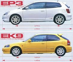 length of a honda civic king motorsports official ctr dimensions ep3 vs ek9
