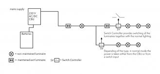 switch controllers for central battery systems teknoware