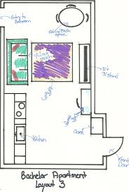 Bachelor Apartment Floor Plan by How To Layout A Killer Bachelor Apartment U2014 Lovely Decor