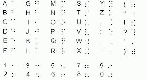 Alphabet Blind Daredevil Resource Media U003e Braille