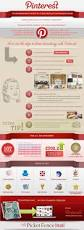 B Home Decor by Home Decorating With Pinterest Is A Guide On How To Use Pinterest