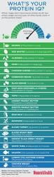 313 best diabetes images on pinterest diabetes food eat healthy